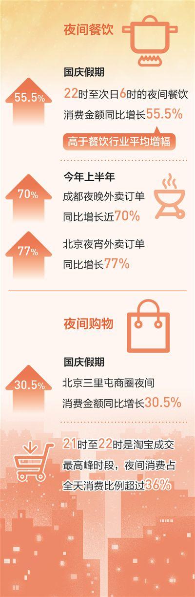 """一代公司地址-支付宝国庆出境游报告:""""十一""""期间移动支付境外消费增长14%"""