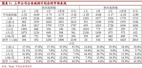 18bet分析 国家邮政局:双十一当日邮政、快递企业揽收快件达5.35亿件