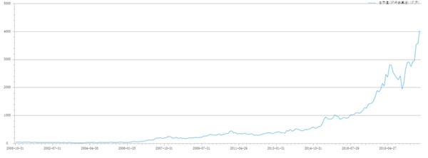 「博狗网站可靠吗」十九连降!9月份银行理财产品收益率跌破4%