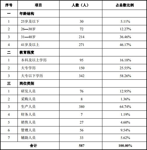 尊宝娱乐娱乐 - 四川省确定6个食品小作坊试点县(区)