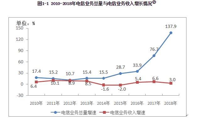 你好!新匋京网址多少-力争明年底公办园学位覆盖率达50%