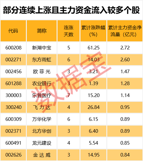 「cb娱乐能玩」阿斯利康冯佶、赖明隆、刘谦再次升职
