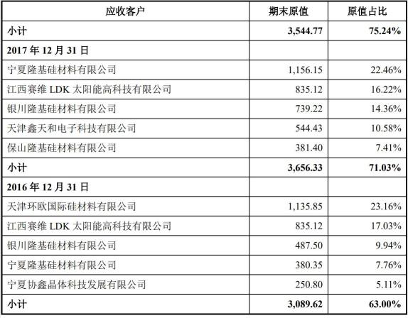 优发国际娱乐老虎机·敏华控股突飙约一成 获主席增持300万股