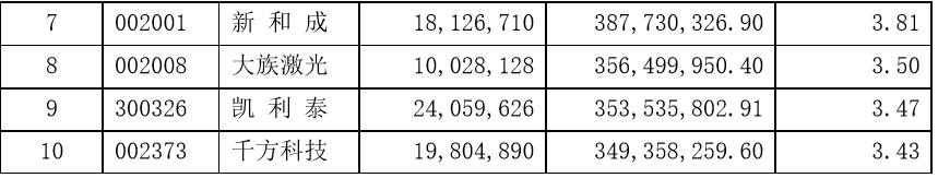 56亚洲必赢手机入口|11月5日涨停板分析:两市23股涨停 区块链概念股继续活跃