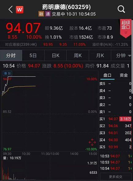 球皇娱乐场官方下载_上海市场期待盒马收配送费?但侯毅却说不