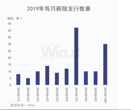怎么戒掉赌钱|彩客排列三第2019281期:本期和值下降
