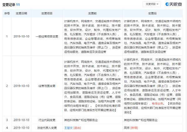 美团打车法定代表人王慧文卸任 曾在9天内收到10张罚单