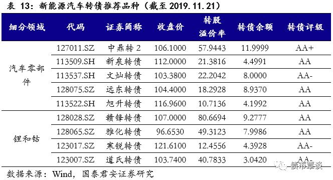 亚洲领先娱乐投资,支付宝双11数据:指纹、刷脸支付的消费者达60%