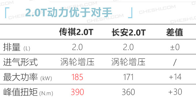 """再等等!又一款国产""""宝马X4""""将上市,10几万就能买!"""