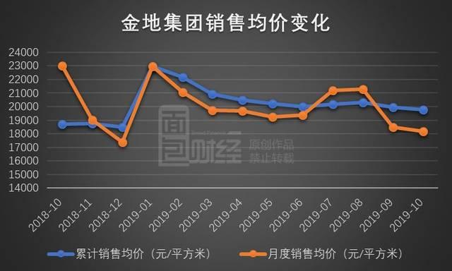澳门赌场骰子大小 - 上海部分远郊盘遇冷 购房者心态悄然改变