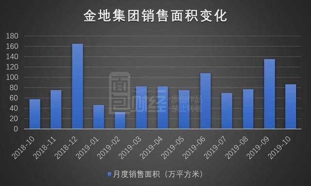 pt亚洲老虎 北京轨道交通工作日日均客流1230万人次 在建线路370公里