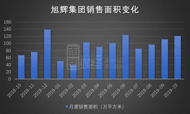 g3娱乐平台网址·孙晨亮:黄金多头惨遭溃败 原油有望触底回升