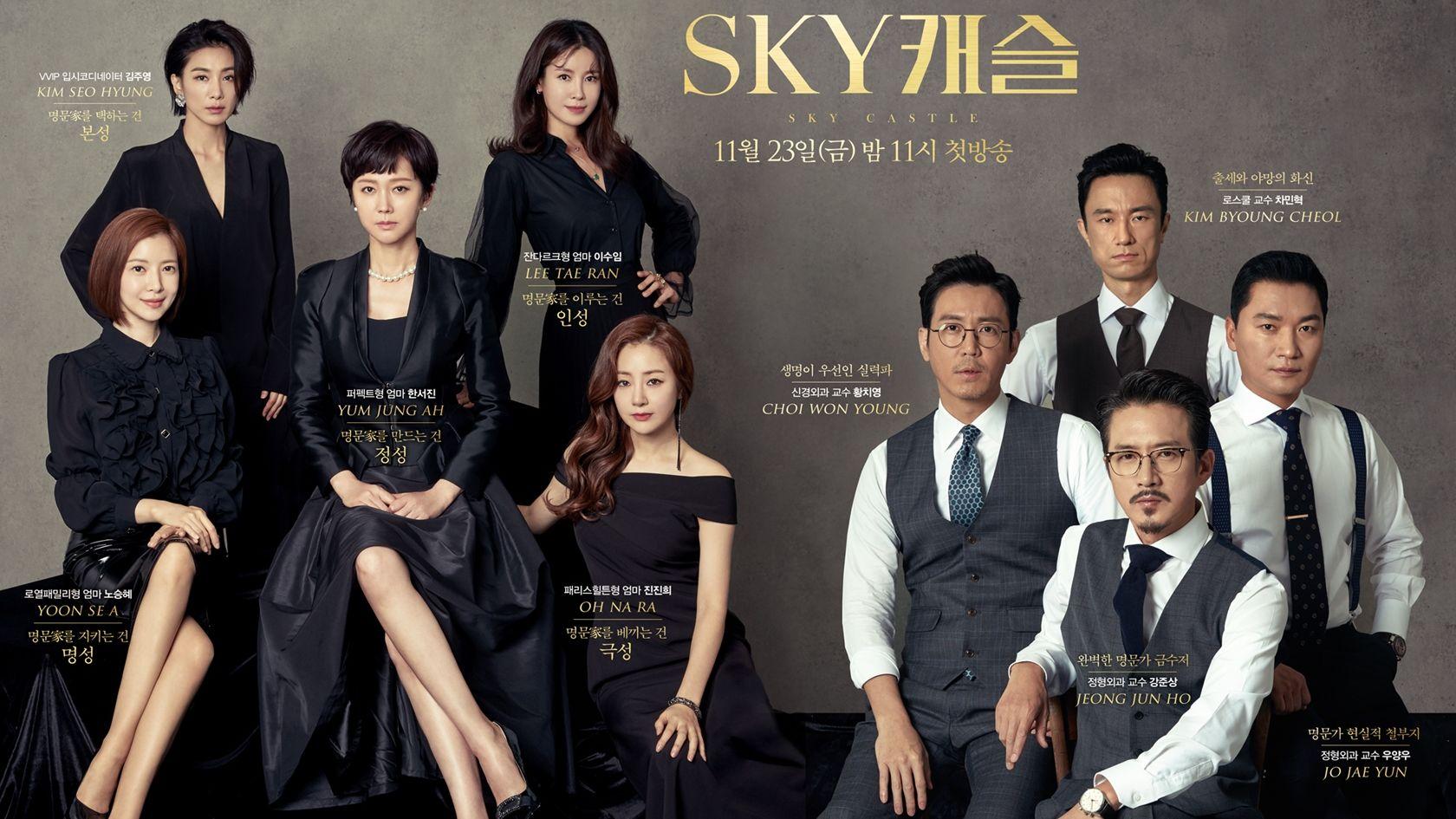 《天空之城》:韩剧也会用焦虑制造乱炖爆款