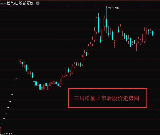 http://www.shangoudaohang.com/yingxiao/249793.html