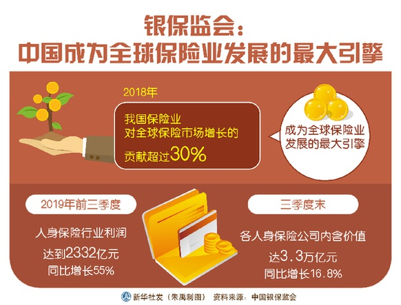bbo必博778_起酥油国家标准颁布,将于2020年5月1日起正式实施