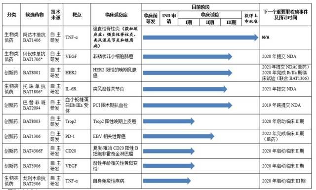 新乡皇后国际娱乐电话·赛福天副总经理胡文林辞职 因工作调整