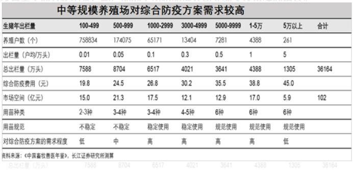 鑫宝pt游戏娱乐下载 康师傅方便面一年需杀近2000头牛,一头牛能做多少包红烧牛肉面?