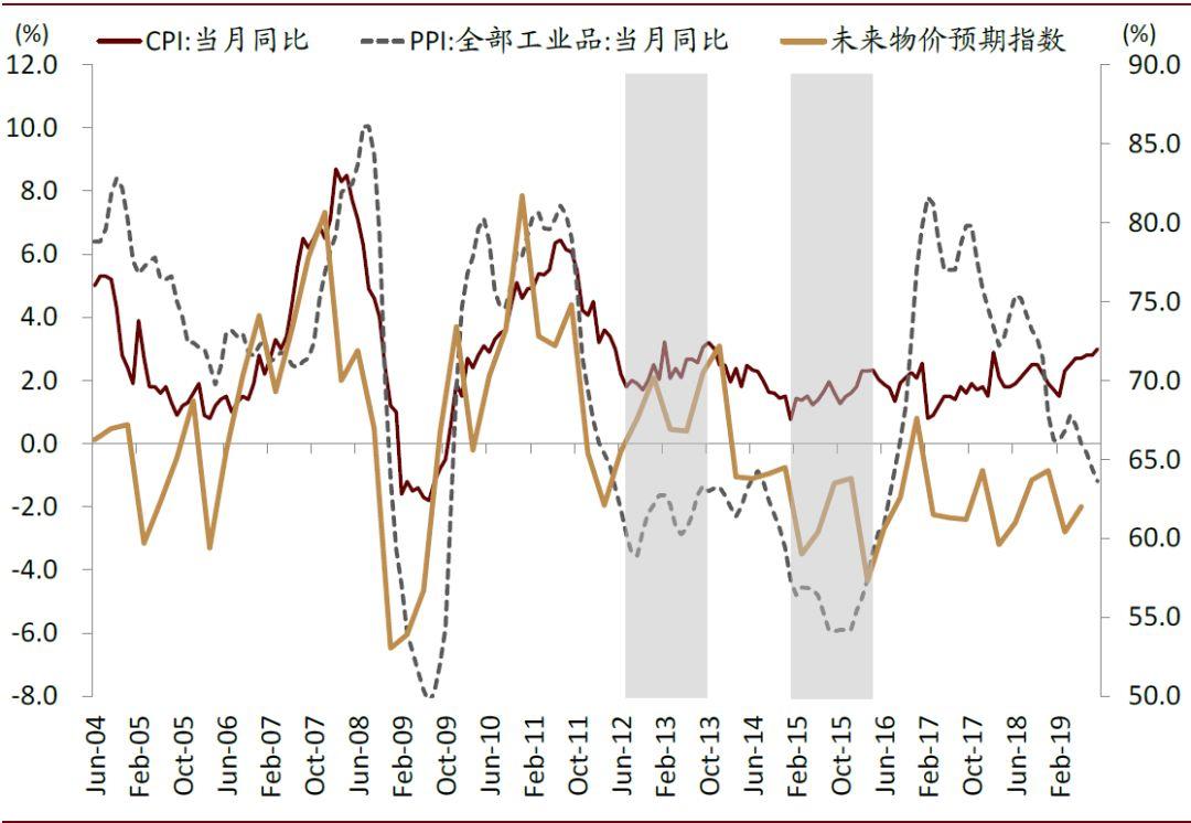 香港投注宝电话 - 风险偏好提升明显 基金捕捉阶段性投资机会