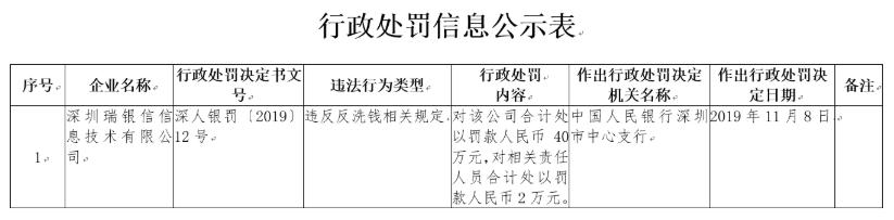 韩国赌场唯一网站 - 台州增殖放流大黄鱼苗