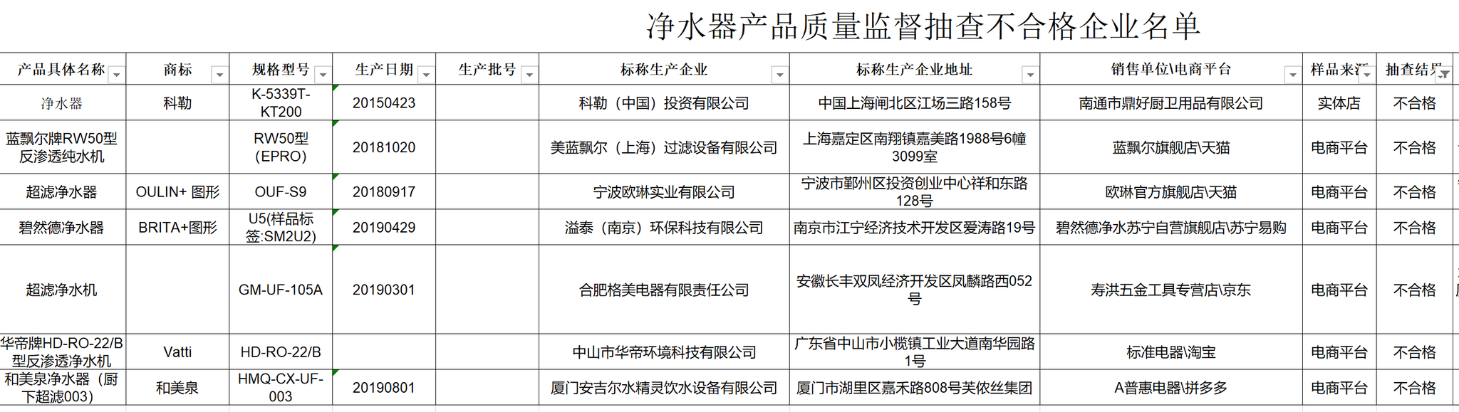 亚洲城ca88唯一授权 今年前3季度重庆累计发行国债超60亿元