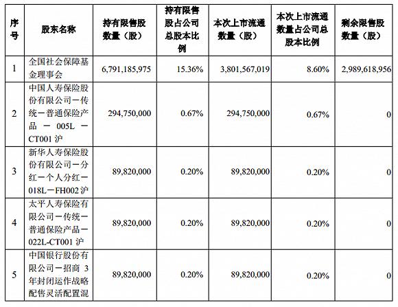e娱乐场存款优惠 阳光城回应中民投出售股权传闻:不影响日常生产经营