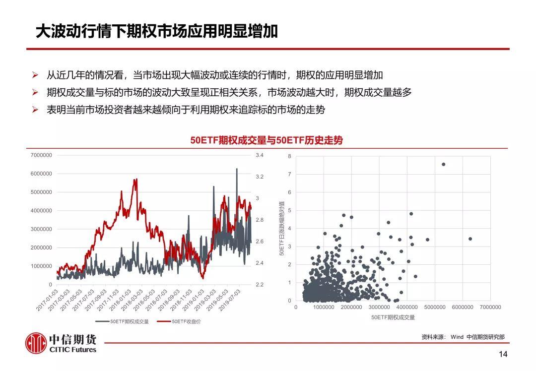 yzc888com亚洲城_增长实战:从运营自媒体开始