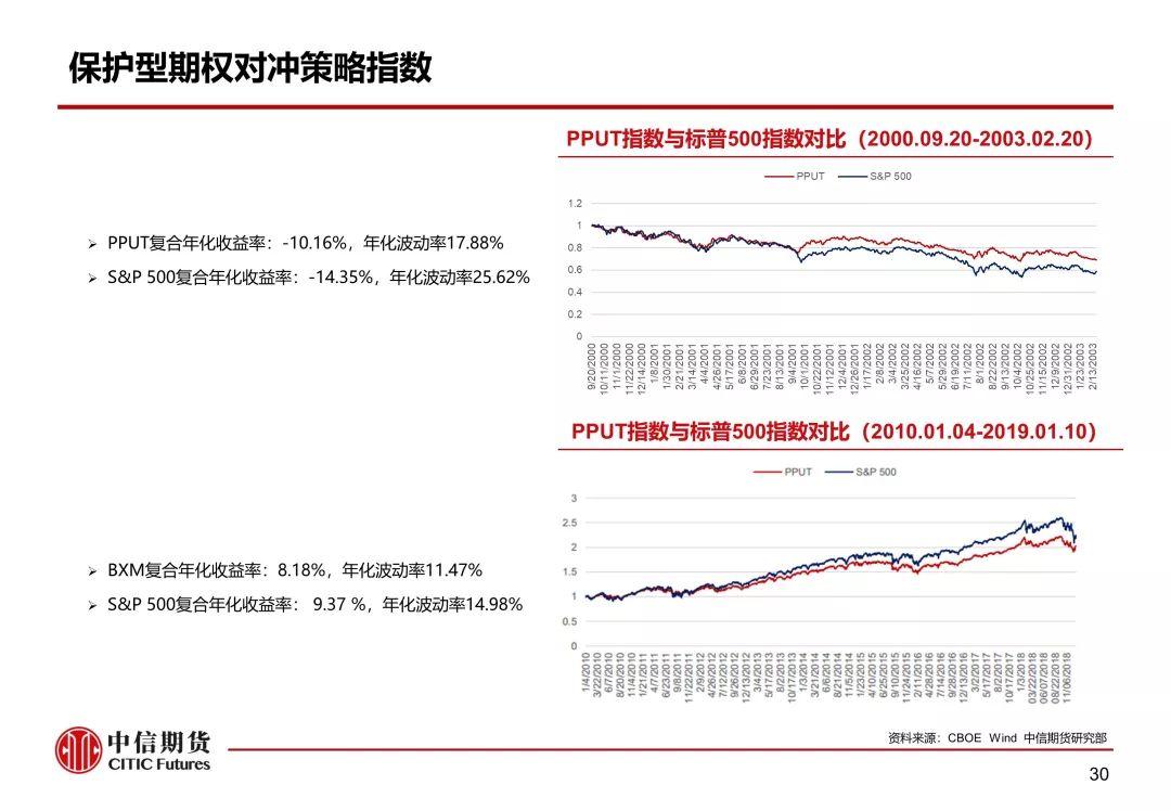海尔国际娱乐官方 - 收盘:贸易进展提振 美股再创新高