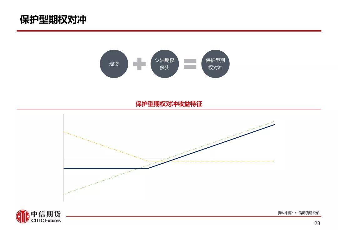 龙娱乐场vip|中小创公司基本面有所回暖 机构提升绩优成长股关注