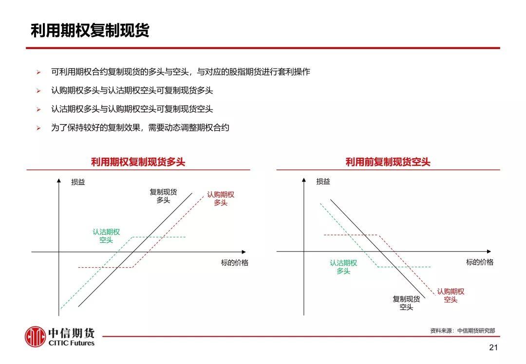 「如意娱乐开户登入」新湖期货马文胜:中国期货行业存四层面显著变化