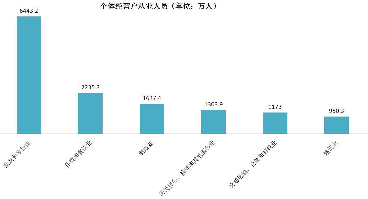 「太阳城亚洲客户端官网下载」上海一季度GDP同比增5.7% 第三产业增长8.8%