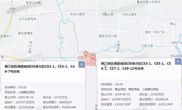 重庆土拍中止、底价现象共存!保利、香港置地瓜分中央公园2宅地