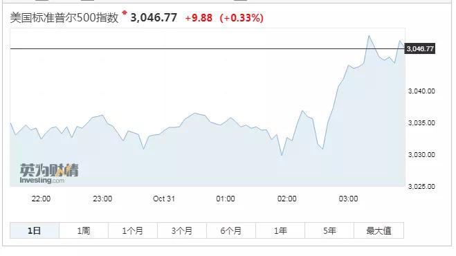 华彩娱乐官方网站 - 郭明錤:iPhone11系列需求强劲 苹果持续加订单