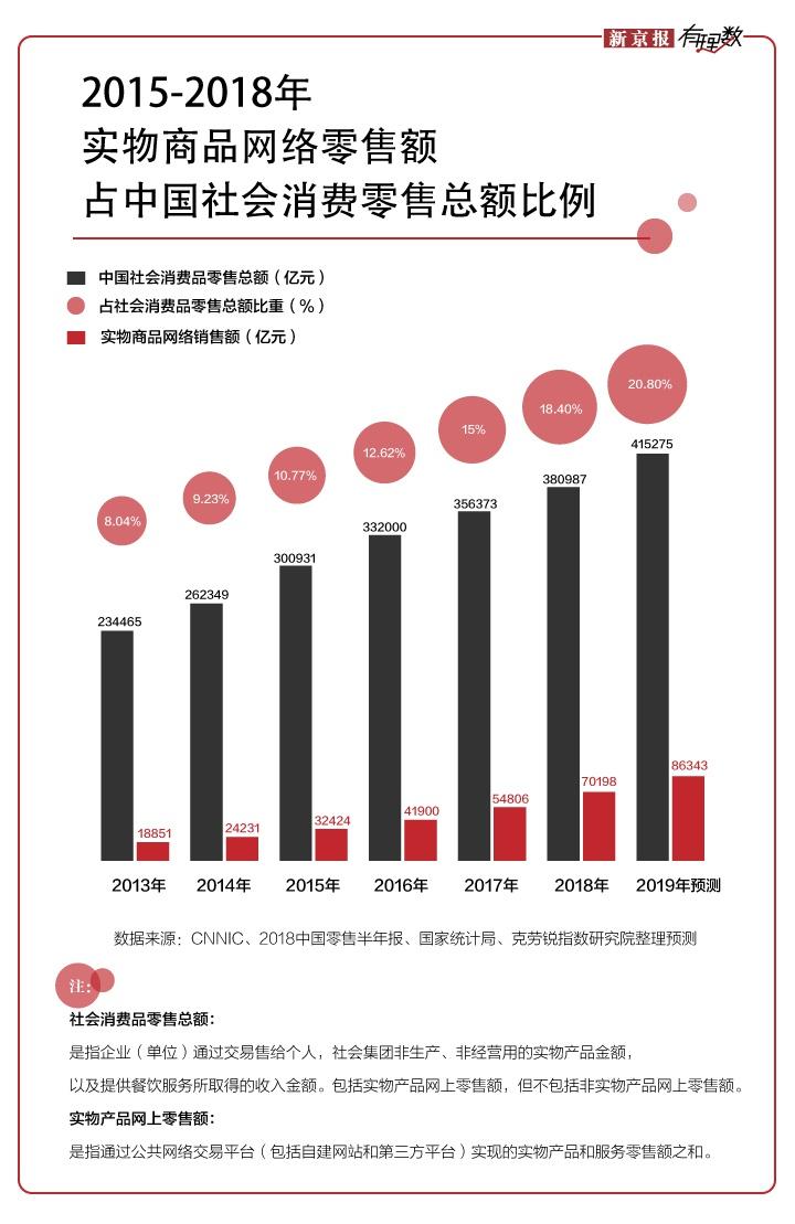 寶龍娱乐场体验金 每日一图 | 2019.6.17