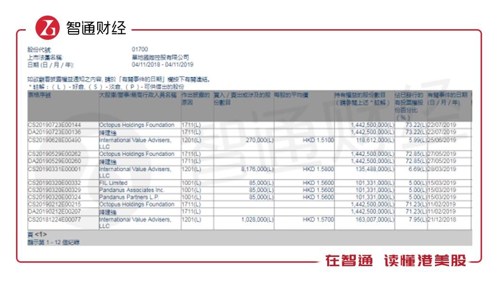 「通宝app下载」港股强势突破 短线有望加速上涨
