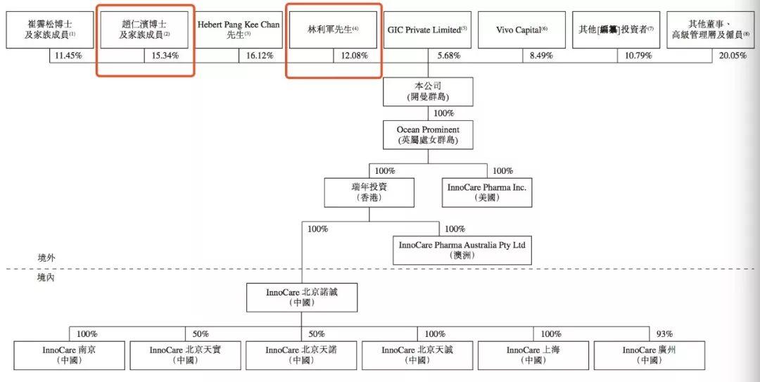 腾龙信誉平台_融通债券2018赚12%夺冠 基金经理称债券走牛仍在半途