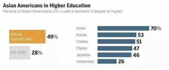 美国日裔人口_中国人最容易掉入的4个移民误区