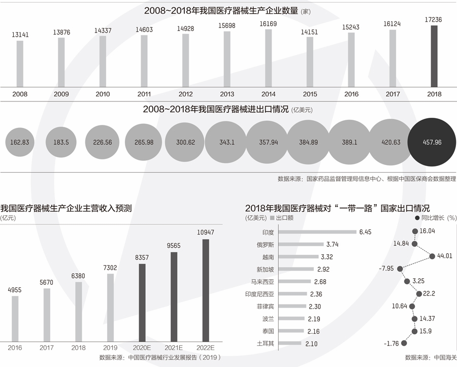 ea平台优惠_关于推进宁波温州国家自主创新示范区建设的若干意见