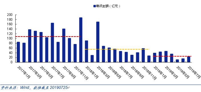 翔虹国际国际博彩,美联储口风愈加鸽派 投资者预期美元将继续下跌