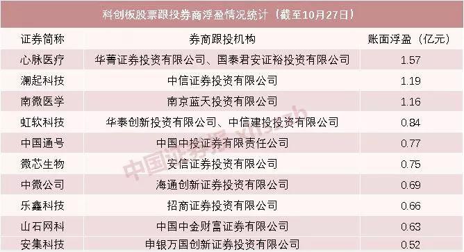 注册送官网平台_京津冀明后两天部分城市有出现严重污染风险