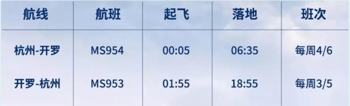 中国杭州—埃及开罗直航航线正式开通