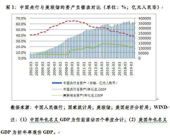 管涛:货币政策逆周期调节除降准