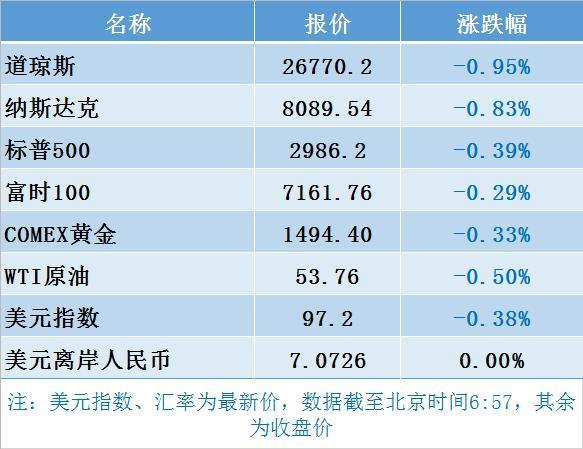 """南财早新闻丨炒鞋乱象""""惊动""""央行;楼市销售9月""""抢收""""成功,销售面积同比仍微跌"""
