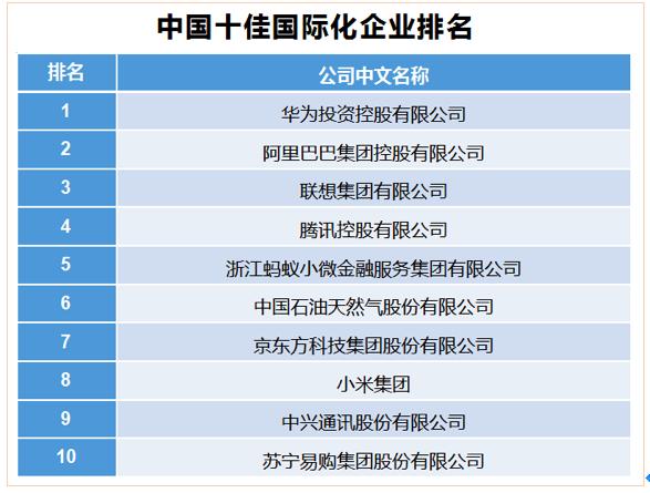 皇鼎娱乐app是做什么的 - 中国当代文学海外传播:走向均衡的文学图景