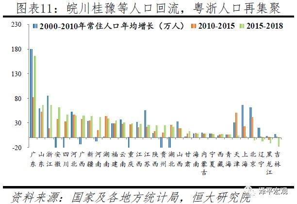 2019年省份人口排行_历史上佛山已是中国较早对外开放的商埠之一,也是