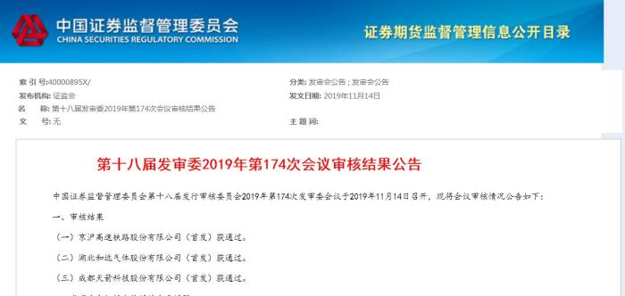 证监会:京沪高速铁路股份有限公司(首发)获通过
