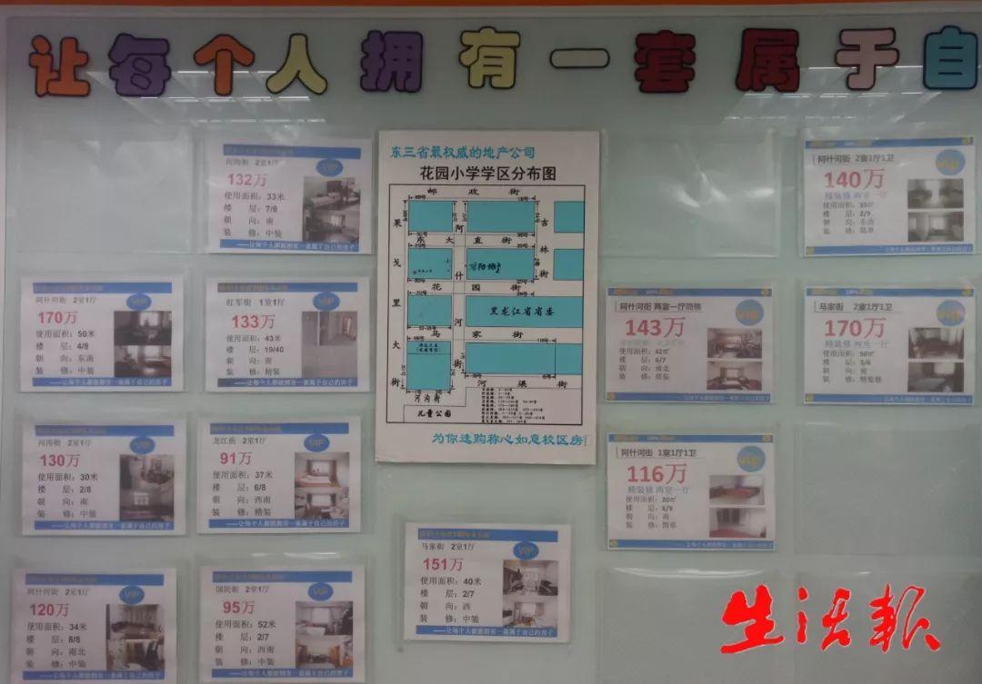 25平方米的二手房卖近百万!哈尔滨这些校区房价一年涨幅100%!家长…