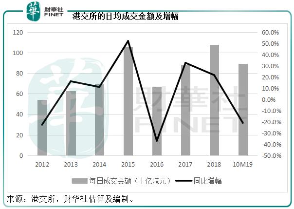 尊皇娱乐网站-冠华国际发行6500万元换股债换股价有大溢价