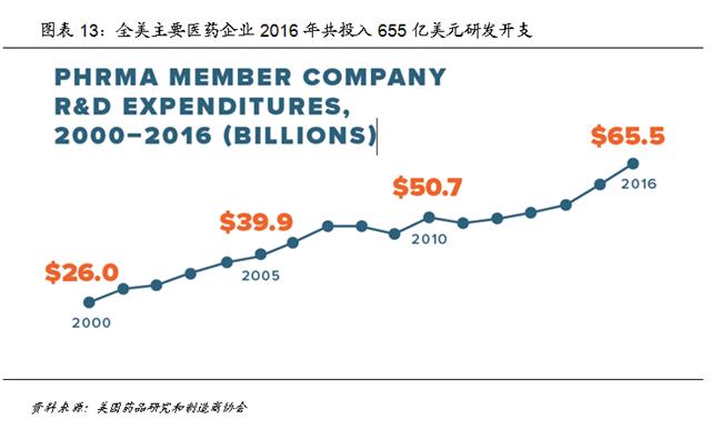 rmb娱乐官网|上海市科委主任:沪将尽快启动高新技术企业培育工作