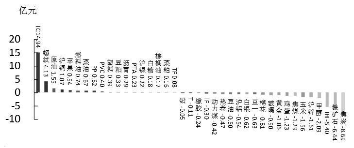 http://www.weixinrensheng.com/caijingmi/1064140.html