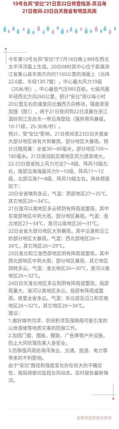 十号台风会不会登陆江苏?周日哪里有暴雨?快看过来!